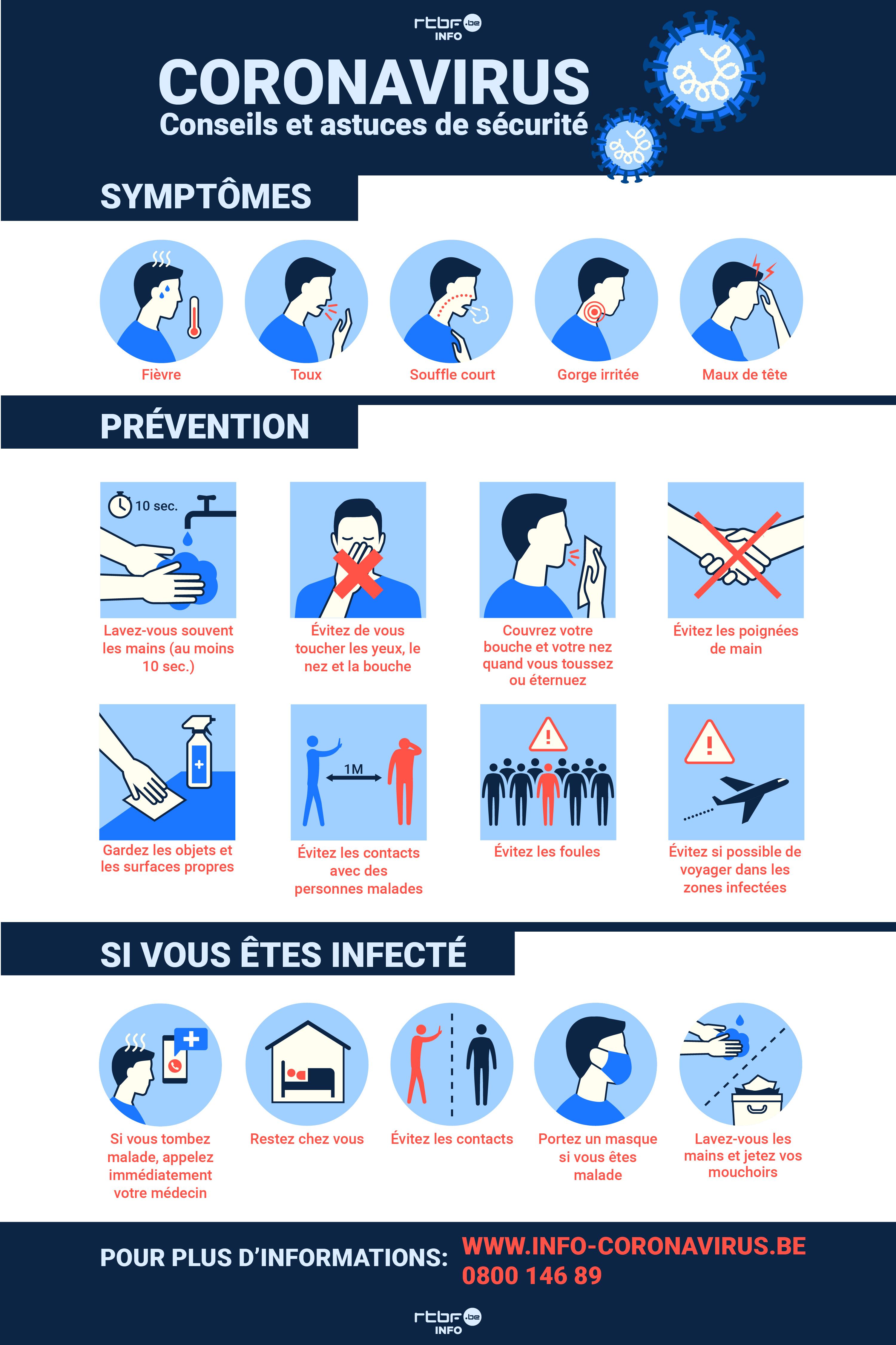 Coronavirus: conseils de prévention