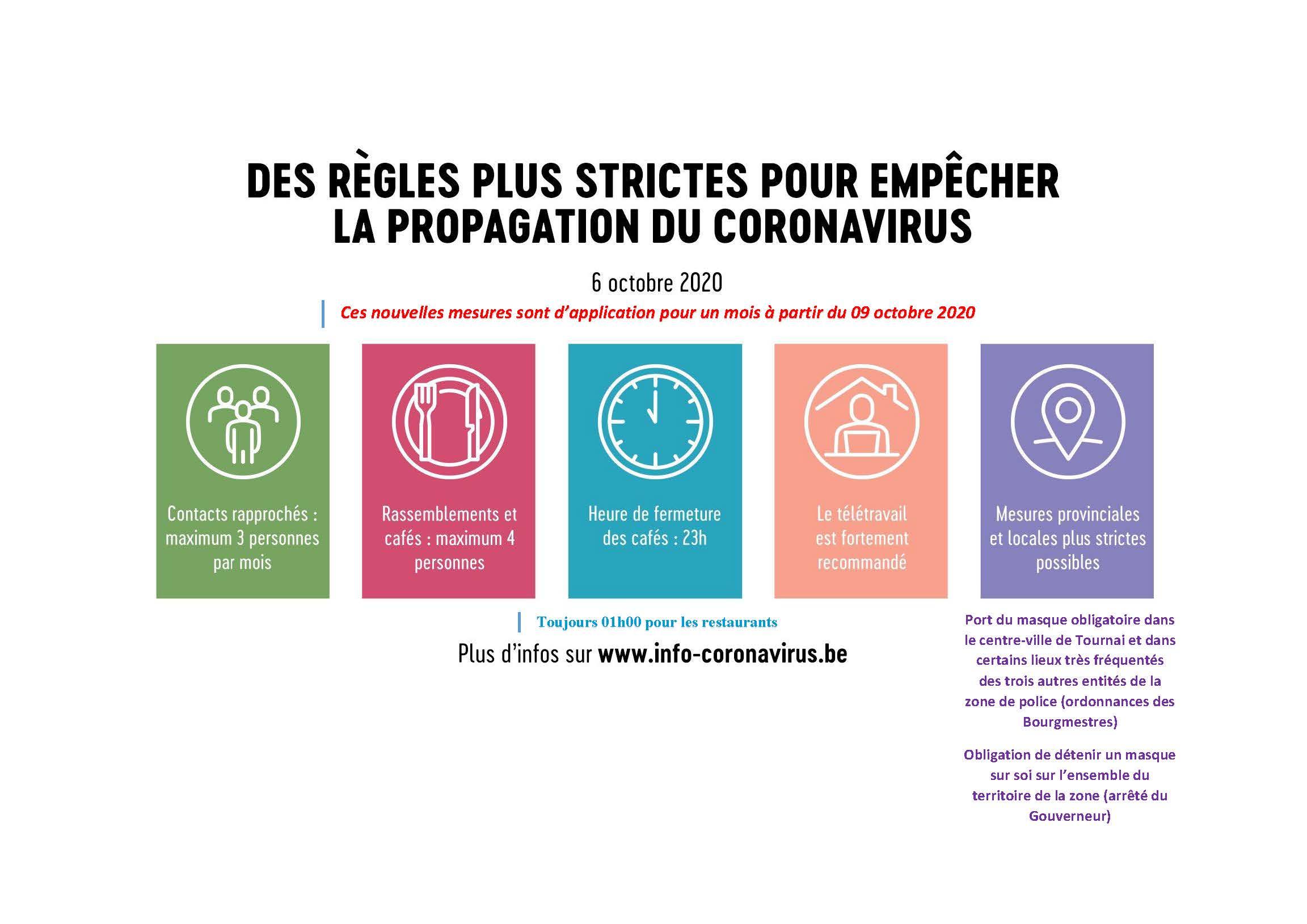 Nouvelles Mesures Contre Le Covid 19 Police Locale Du Tournaisis
